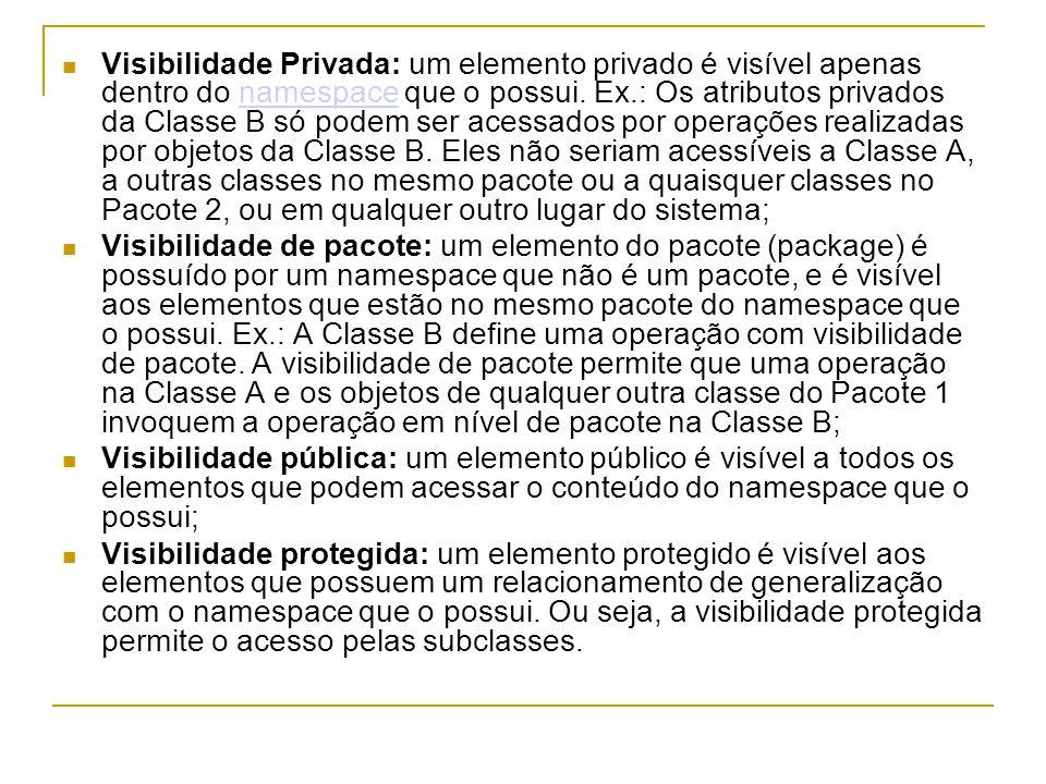 Visibilidade Privada: um elemento privado é visível apenas dentro do namespace que o possui.