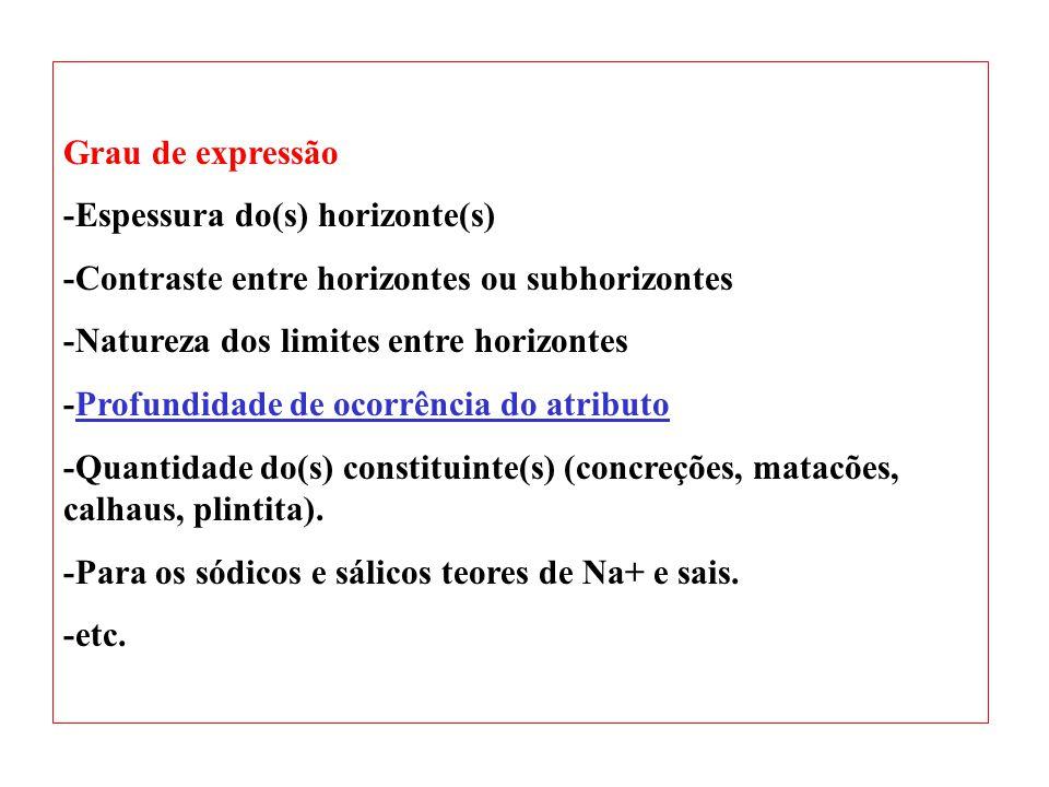 Natureza dos horizontes: -Composição incluindo mineralogia, -Estrutura -Consistência -Textura -Cor quando acessória à outra(s) propriedade(s).