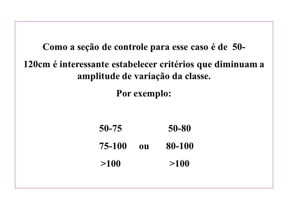 Contato lítico entre 50-120cm de profundidade (???) - ARGISSOLOS AMARELOS Eutróficos lépticos (100cm) - CHERNOSSOLOS ARGILÚVICOS Órticos lépticos (100