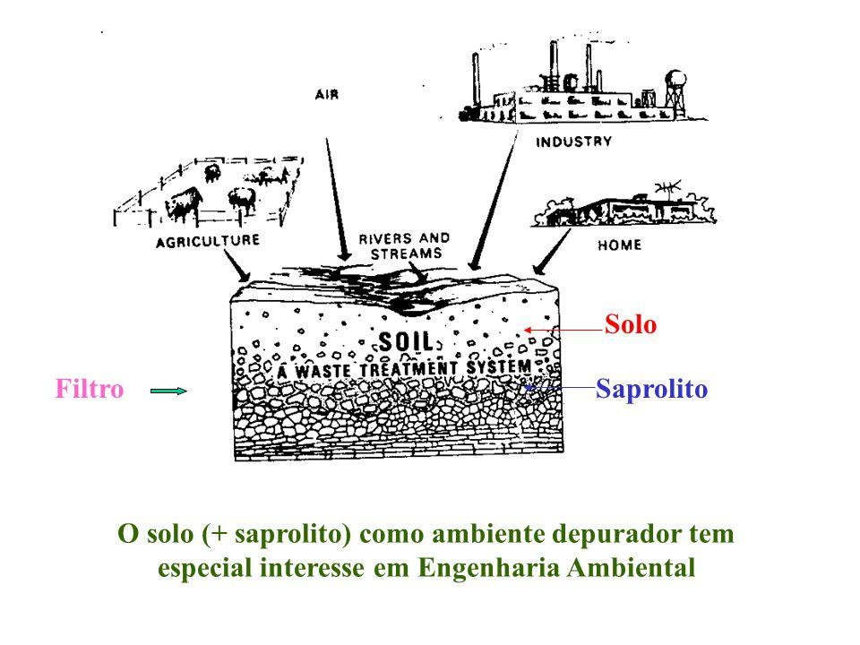 Cr = saprolito 80 cm Areia fina: 15% Feldspatos 10% Micas LUVISSOLO CRÔMICO Órtico (Bruno Não Cálcico)