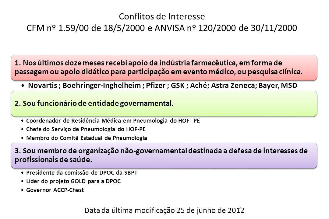 Conflitos de Interesse CFM nº 1.59/00 de 18/5/2000 e ANVISA nº 120/2000 de 30/11/2000 2 1. Nos últimos doze meses recebi apoio da indústria farmacêuti