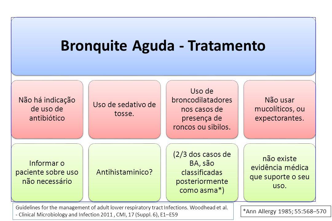 Bronquite Aguda - Tratamento Não há indicação de uso de antibiótico Informar o paciente sobre uso não necessário Uso de sedativo de tosse. Antihistami