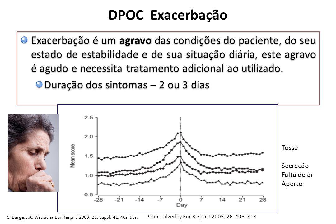 DPOC Exacerbação Exacerbação é um agravo das condições do paciente, do seu estado de estabilidade e de sua situação diária, este agravo é agudo e nece