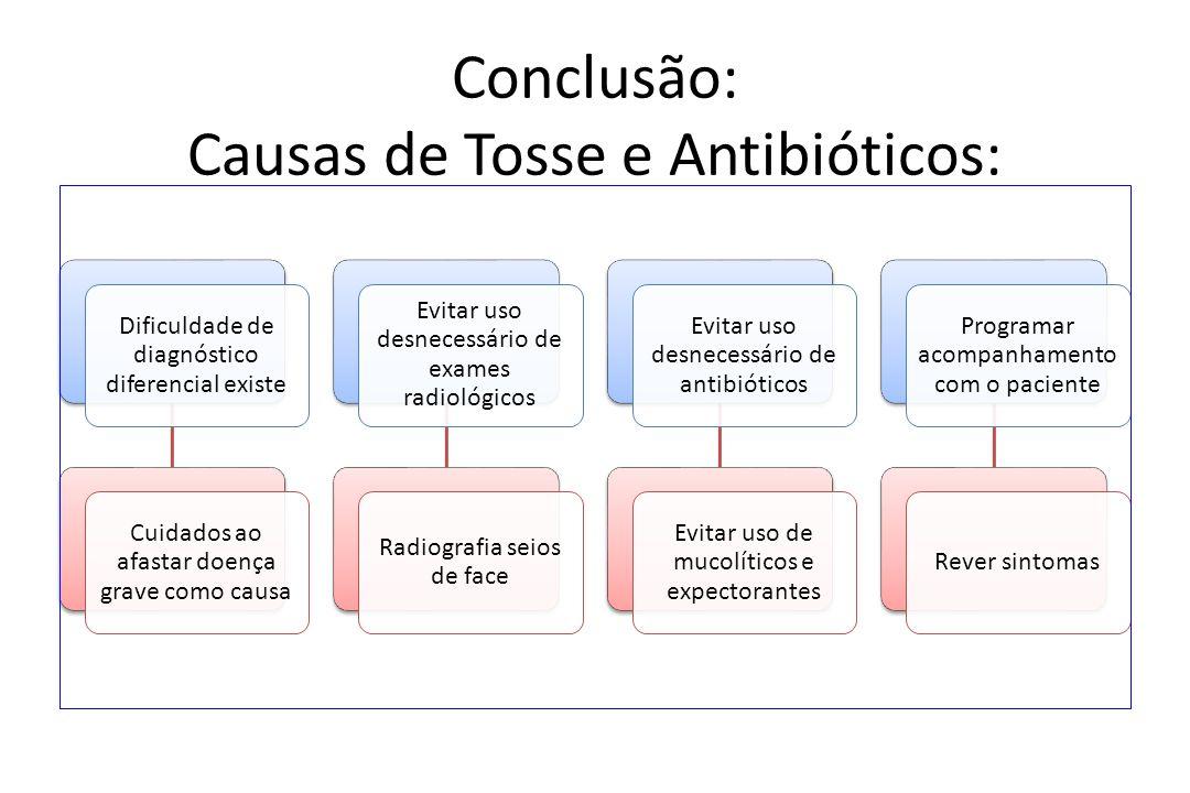 Conclusão: Causas de Tosse e Antibióticos: Dificuldade de diagnóstico diferencial existe Cuidados ao afastar doença grave como causa Evitar uso desnec