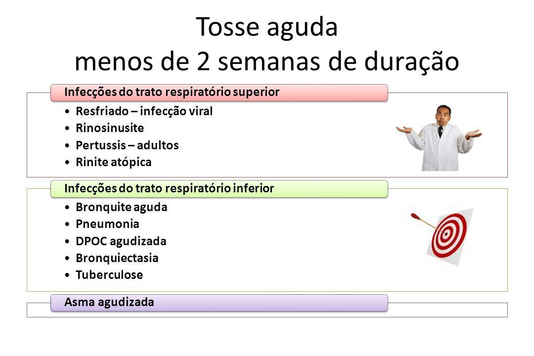 Insuficiência cardíaca Tosse seca Esforço Decúbito Tosse com secreção rósea Historia de doença cardiovascular Historia de falta de ar Esforço Decúbito