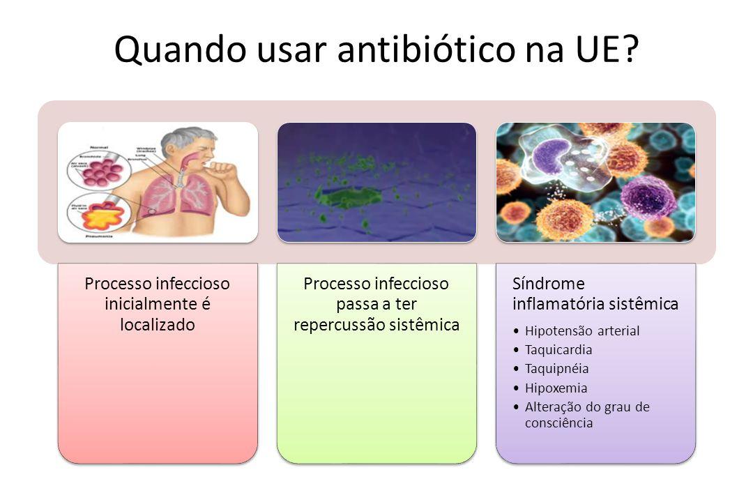 Quando usar antibiótico na UE? Processo infeccioso inicialmente é localizado Processo infeccioso passa a ter repercussão sistêmica Síndrome inflamatór