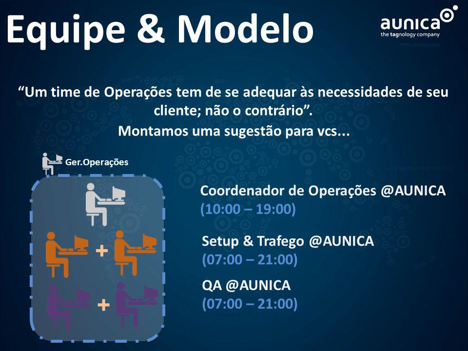 Um time de Operações tem de se adequar às necessidades de seu cliente; não o contrário. + Coordenador de Operações @AUNICA (10:00 – 19:00) Setup & Tra