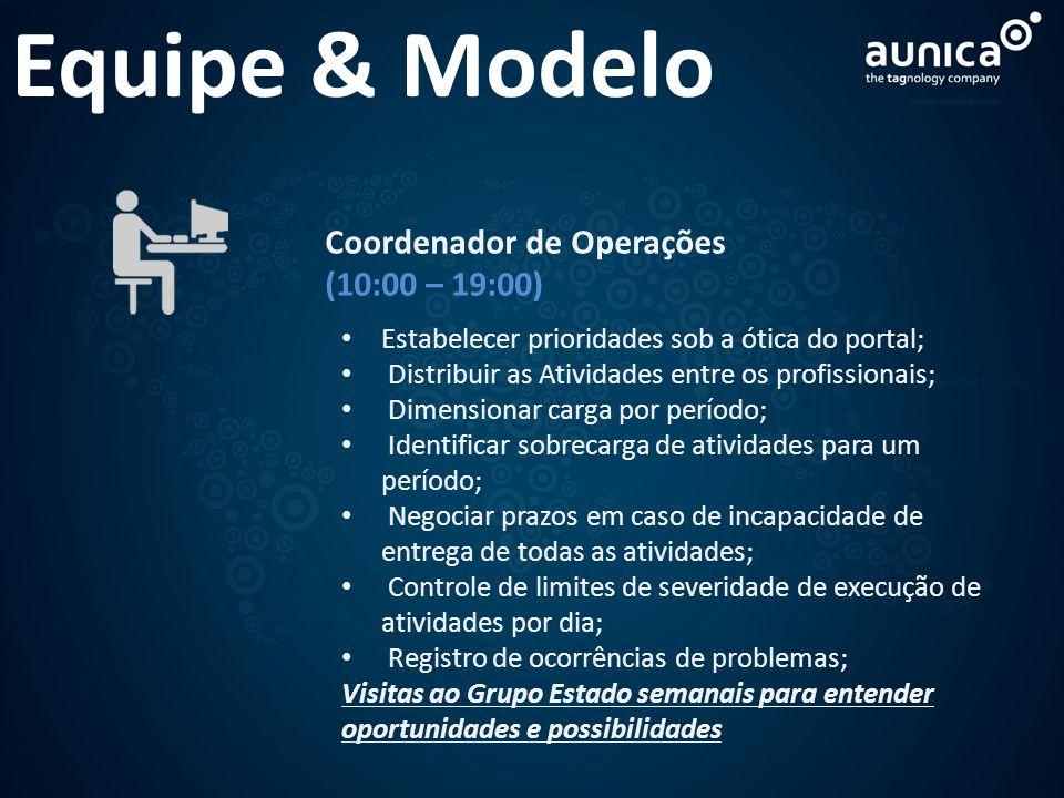 Equipe & Modelo Coordenador de Operações (10:00 – 19:00) Estabelecer prioridades sob a ótica do portal; Distribuir as Atividades entre os profissionai