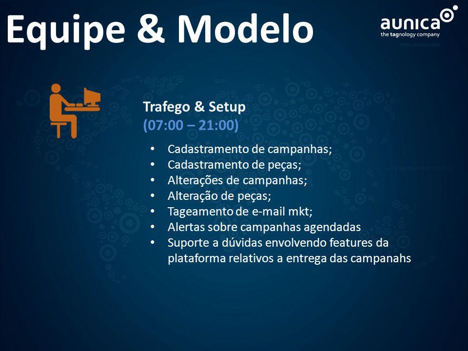 Equipe & Modelo Trafego & Setup (07:00 – 21:00) Cadastramento de campanhas; Cadastramento de peças; Alterações de campanhas; Alteração de peças; Tagea