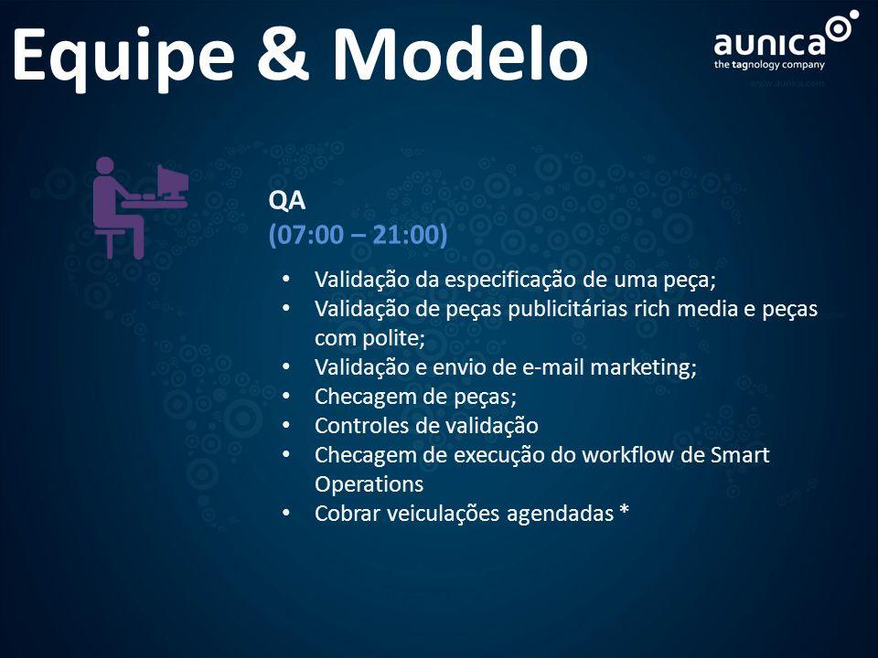 Equipe & Modelo QA (07:00 – 21:00) Validação da especificação de uma peça; Validação de peças publicitárias rich media e peças com polite; Validação e