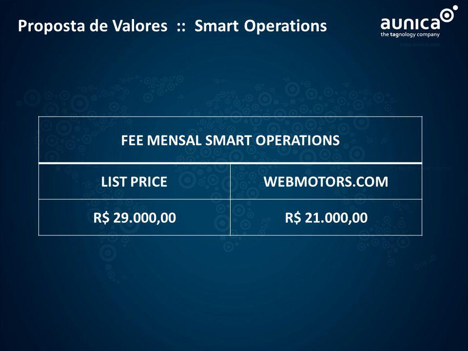 Proposta de Valores :: Smart Operations FEE MENSAL SMART OPERATIONS LIST PRICEWEBMOTORS.COM R$ 29.000,00R$ 21.000,00