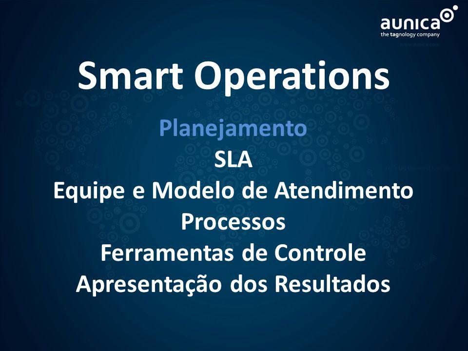 Smart Operations Planejamento SLA Equipe e Modelo de Atendimento Processos Ferramentas de Controle Apresentação dos Resultados