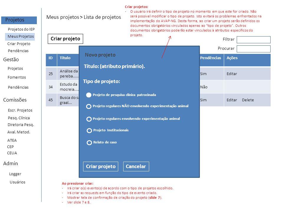IDTítuloData do cadastro Pesquisador PrincipalStatusPendênciasAções 25 Análise da pereba......