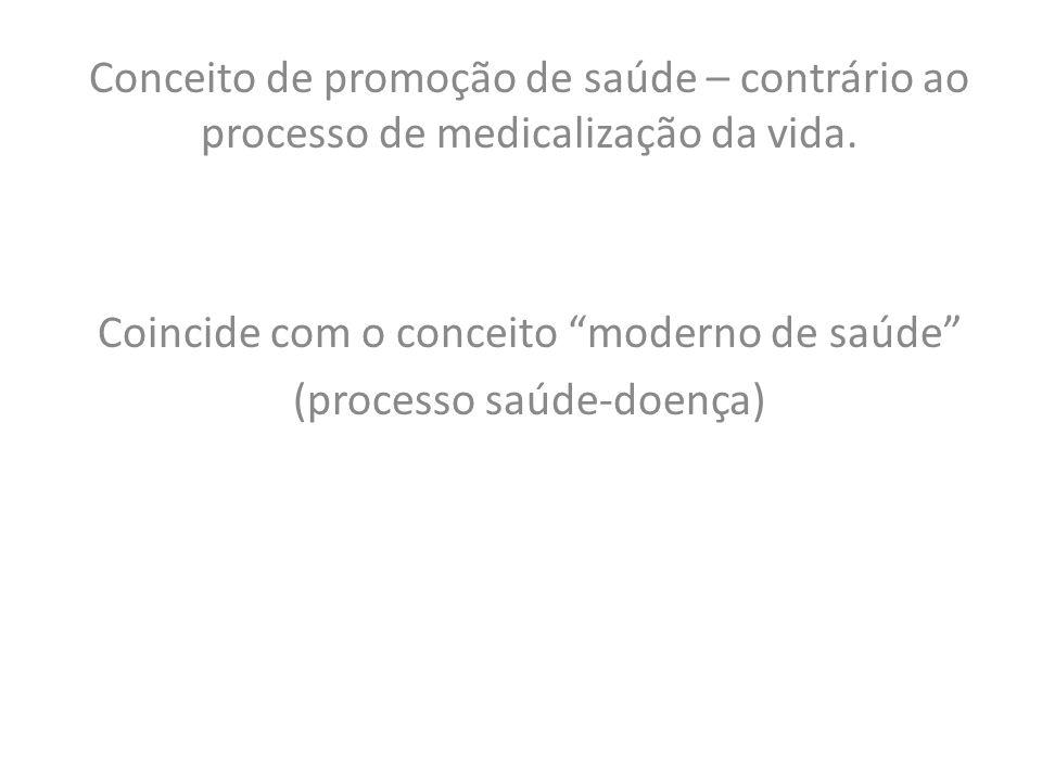 Conceito de promoção de saúde – contrário ao processo de medicalização da vida. Coincide com o conceito moderno de saúde (processo saúde-doença)