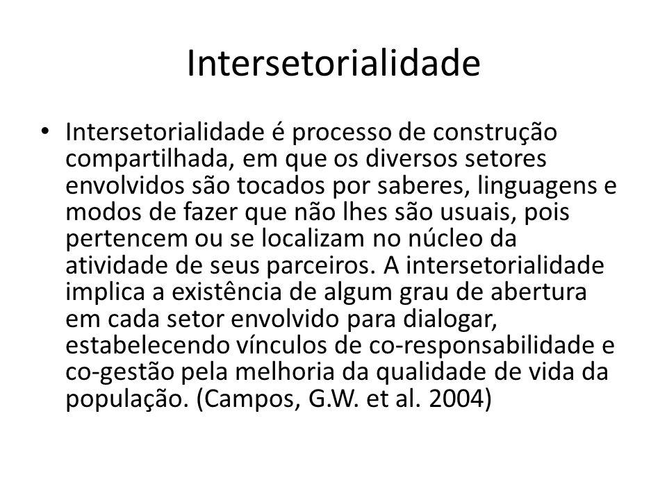 Intersetorialidade Intersetorialidade é processo de construção compartilhada, em que os diversos setores envolvidos são tocados por saberes, linguagen