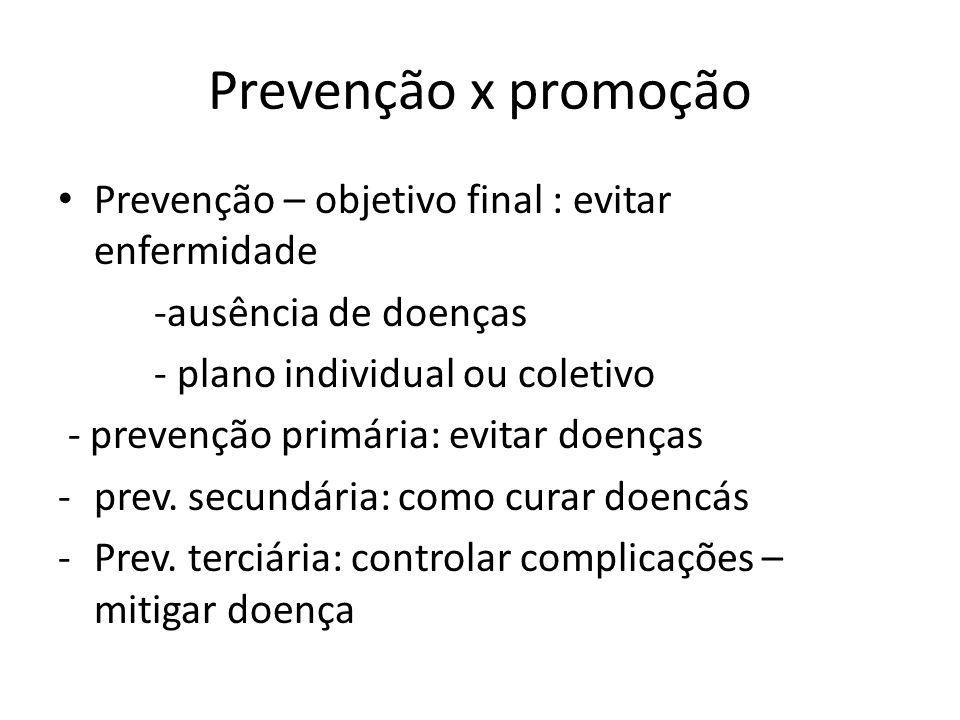 Prevenção x promoção Prevenção – objetivo final : evitar enfermidade -ausência de doenças - plano individual ou coletivo - prevenção primária: evitar