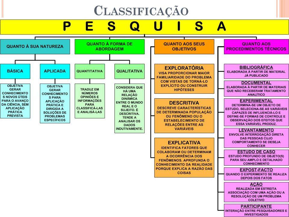 R EFERÊNCIAS Balbi, João Carlos Sinott.Tipos de Pesquisa, Vilhena, 2009.