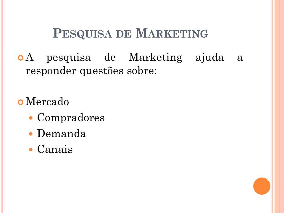 A pesquisa de Marketing ajuda a responder questões sobre: Mercado Compradores Demanda Canais P ESQUISA DE M ARKETING