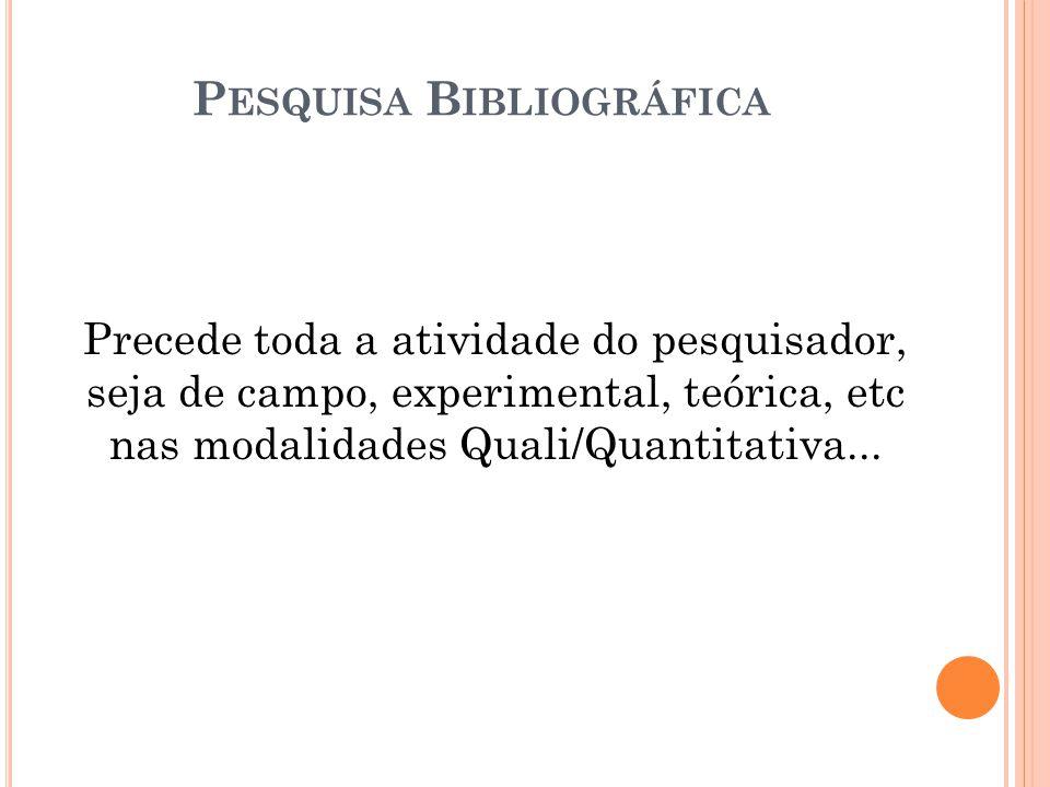 Precede toda a atividade do pesquisador, seja de campo, experimental, teórica, etc nas modalidades Quali/Quantitativa...