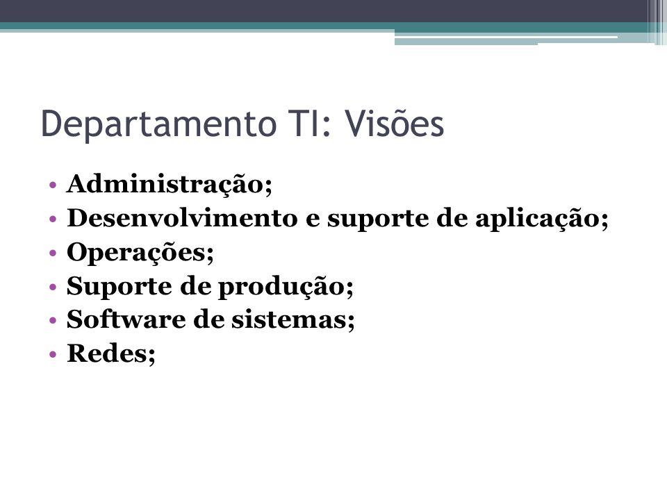 Departamento TI: Visões Administração; Desenvolvimento e suporte de aplicação; Operações; Suporte de produção; Software de sistemas; Redes;