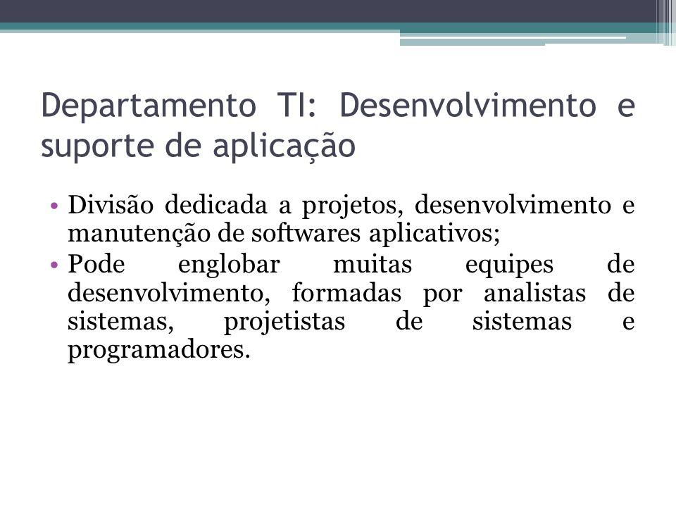 Departamento TI: Desenvolvimento e suporte de aplicação Divisão dedicada a projetos, desenvolvimento e manutenção de softwares aplicativos; Pode englobar muitas equipes de desenvolvimento, formadas por analistas de sistemas, projetistas de sistemas e programadores.
