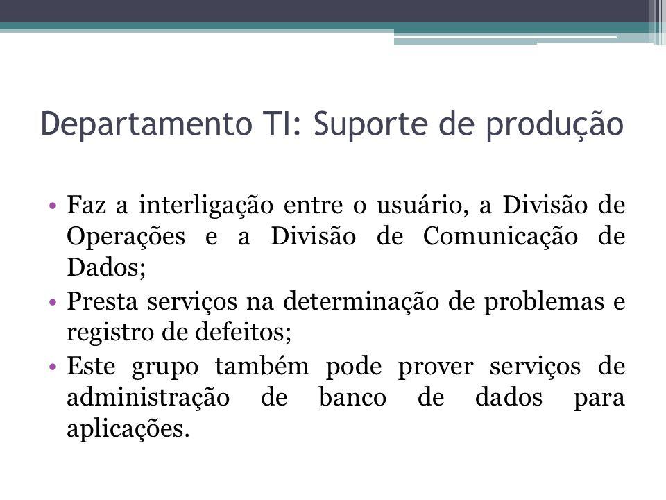 Departamento TI: Suporte de produção Faz a interligação entre o usuário, a Divisão de Operações e a Divisão de Comunicação de Dados; Presta serviços na determinação de problemas e registro de defeitos; Este grupo também pode prover serviços de administração de banco de dados para aplicações.