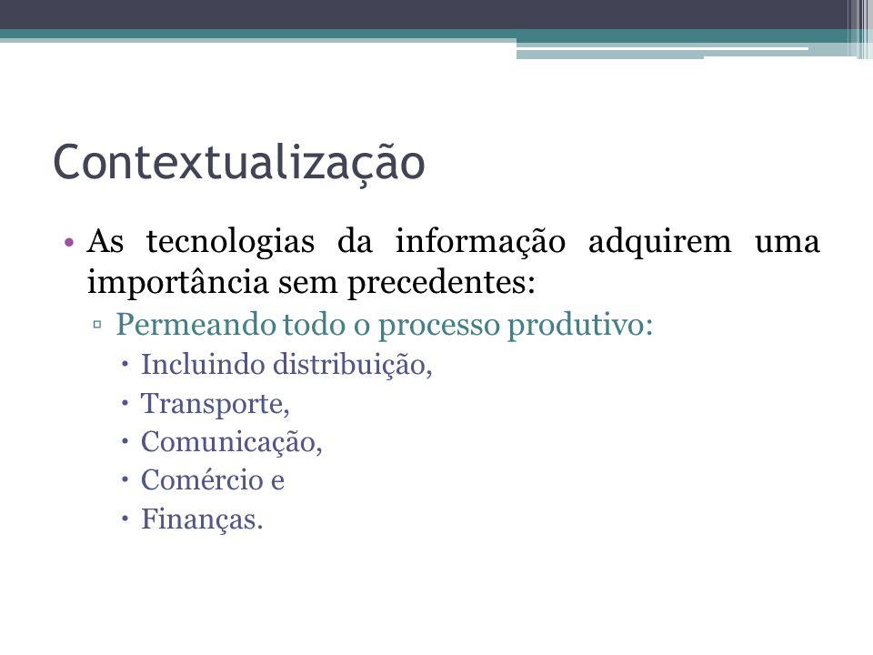 Contextualização As tecnologias da informação adquirem uma importância sem precedentes: Permeando todo o processo produtivo: Incluindo distribuição, Transporte, Comunicação, Comércio e Finanças.