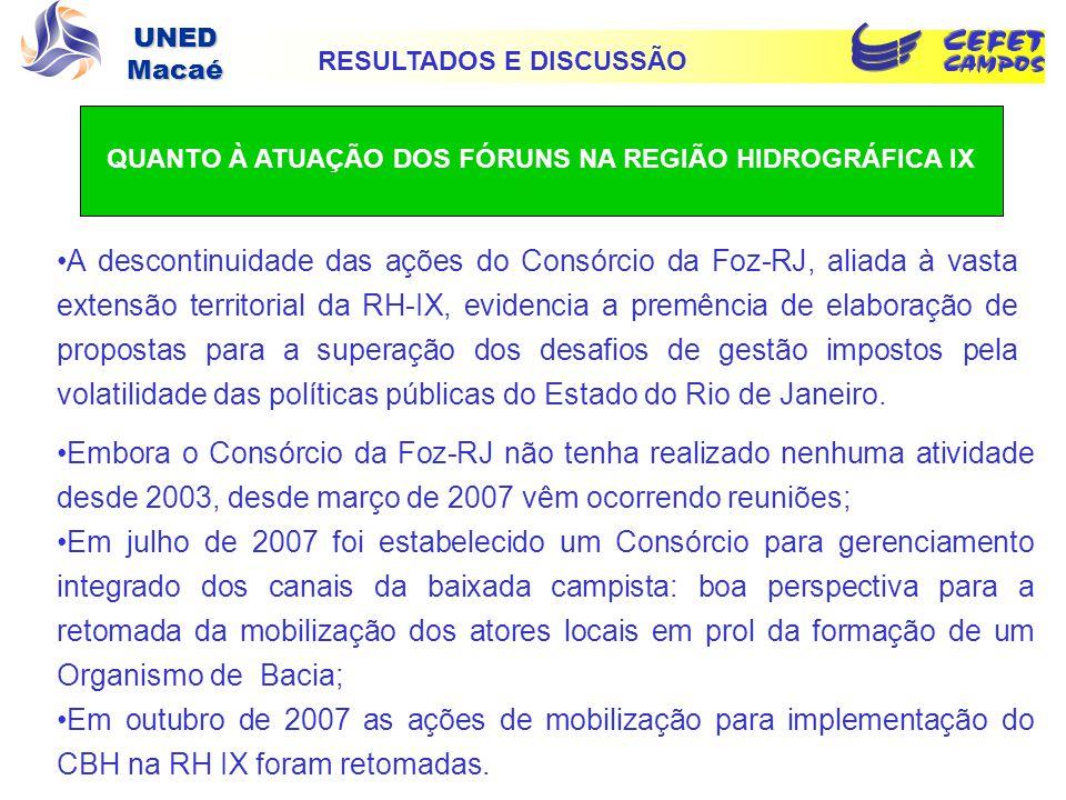 UNED Macaé QUANTO À ATUAÇÃO DOS FÓRUNS NA REGIÃO HIDROGRÁFICA IX A descontinuidade das ações do Consórcio da Foz-RJ, aliada à vasta extensão territori