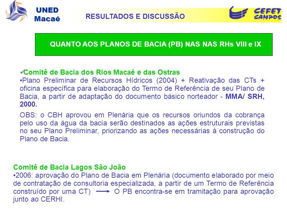 UNED Macaé QUANTO AOS PLANOS DE BACIA (PB) NAS NAS RHs VIII e IX RESULTADOS E DISCUSSÃO Comitê de Bacia Lagos São João 2006: aprovação do Plano de Bac