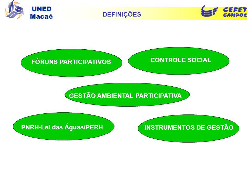 UNED Macaé DEFINIÇÕES GESTÃO AMBIENTAL PARTICIPATIVA CONTROLE SOCIAL FÓRUNS PARTICIPATIVOS PNRH-Lei das Águas/PERH INSTRUMENTOS DE GESTÃO