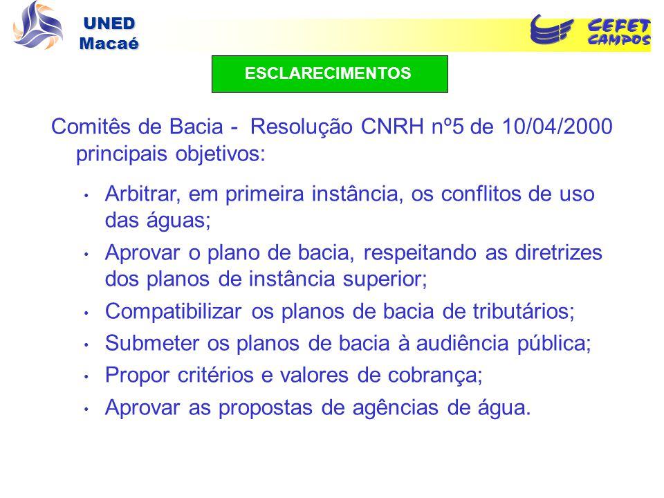 UNED Macaé ESCLARECIMENTOS Comitês de Bacia - Resolução CNRH nº5 de 10/04/2000 principais objetivos: Arbitrar, em primeira instância, os conflitos de