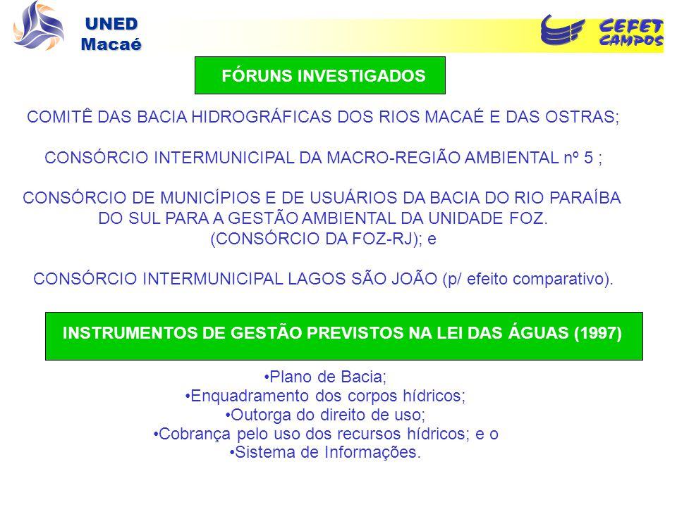 UNED Macaé Aplicação de questionários semi-estruturados a secretaria executiva dos fóruns: Atuação do fórum; Implantação de instrumentos de gestão; Estruturação/Mobilização/Participação; Capacitação; Projetos de Educação Ambiental/Pesquisa; Acesso aos sítios da internet dos fóruns avaliados (quando existentes); Observação-participante das reuniões do Consórcio MRA-5 e no CBH Macaé e das Ostras; e Observação-participante de reuniões de mobilização para implantação de organismos de gestão de hídricos da RH-IX, promovidas pelo Consórcio MRA-5 e/ou pelo CERHI.