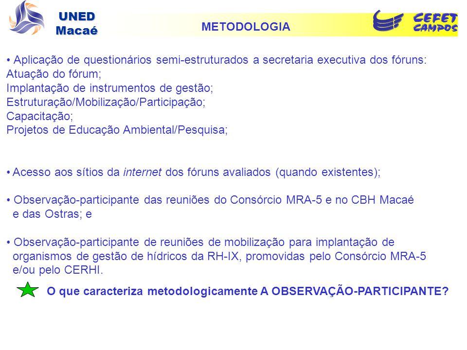 UNED Macaé Aplicação de questionários semi-estruturados a secretaria executiva dos fóruns: Atuação do fórum; Implantação de instrumentos de gestão; Es