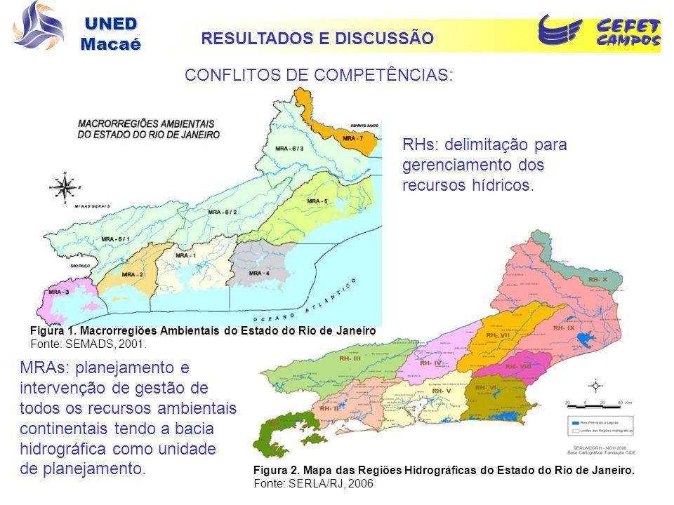 UNED Macaé Figura 1. Macrorregiões Ambientais do Estado do Rio de Janeiro Fonte: SEMADS, 2001. Figura 2. Mapa das Regiões Hidrográficas do Estado do R