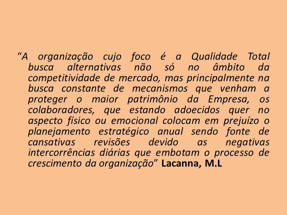 A organização cujo foco é a Qualidade Total busca alternativas não só no âmbito da competitividade de mercado, mas principalmente na busca constante d