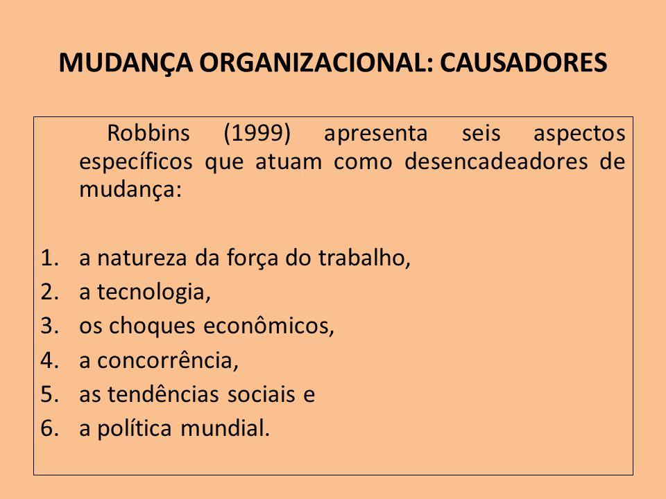 MUDANÇA ORGANIZACIONAL: CAUSADORES Robbins (1999) apresenta seis aspectos específicos que atuam como desencadeadores de mudança: 1.a natureza da força