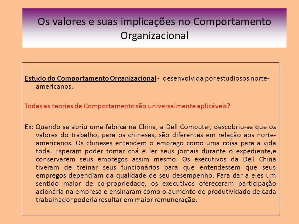 Os valores e suas implicações no Comportamento Organizacional Estudo do Comportamento Organizacional - desenvolvida por estudiosos norte- americanos.