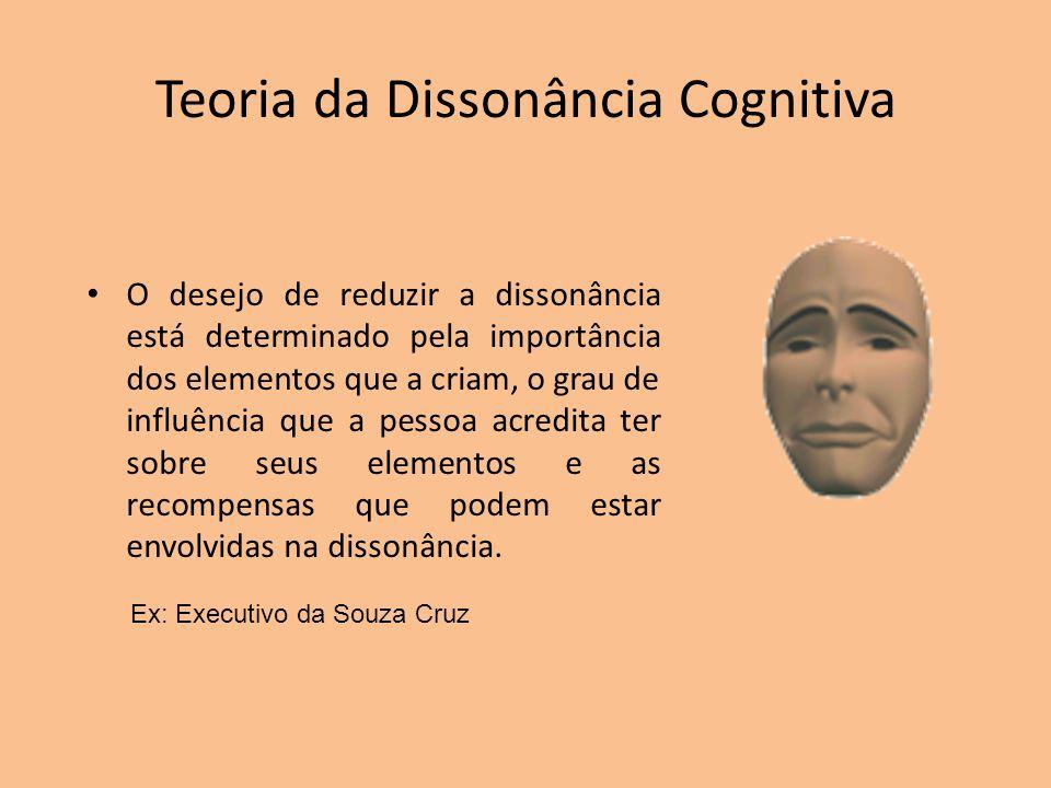 Teoria da Dissonância Cognitiva O desejo de reduzir a dissonância está determinado pela importância dos elementos que a criam, o grau de influência qu
