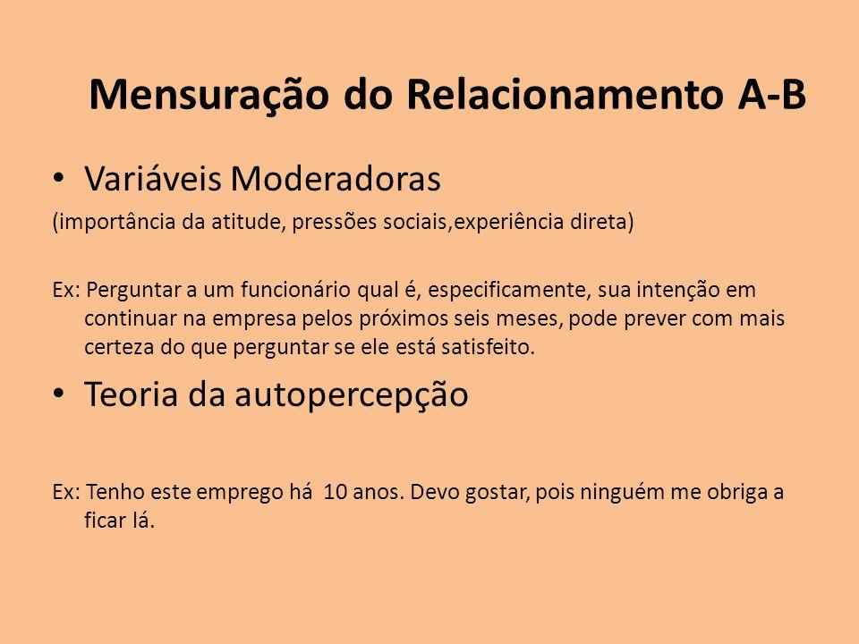 Mensuração do Relacionamento A-B Variáveis Moderadoras (importância da atitude, pressões sociais,experiência direta) Ex: Perguntar a um funcionário qu
