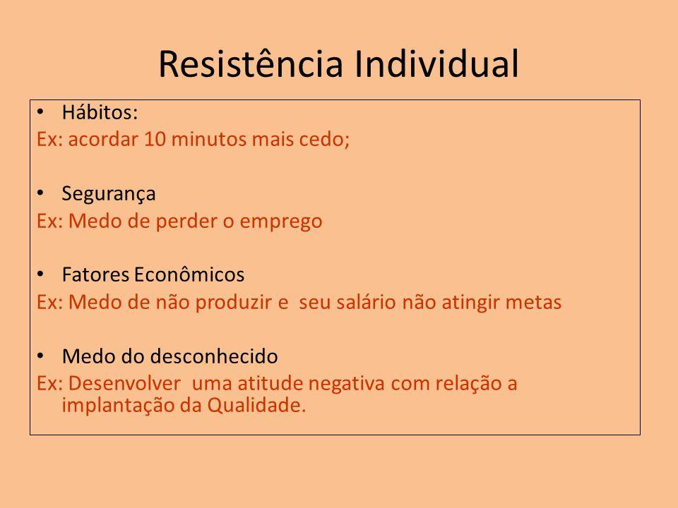 Resistência Individual Hábitos: Ex: acordar 10 minutos mais cedo; Segurança Ex: Medo de perder o emprego Fatores Econômicos Ex: Medo de não produzir e