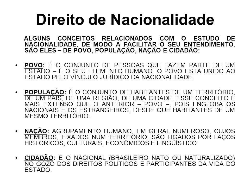 Direito de Nacionalidade ALGUNS CONCEITOS RELACIONADOS COM O ESTUDO DE NACIONALIDADE, DE MODO A FACILITAR O SEU ENTENDIMENTO. SÃO ELES – DE POVO, POPU