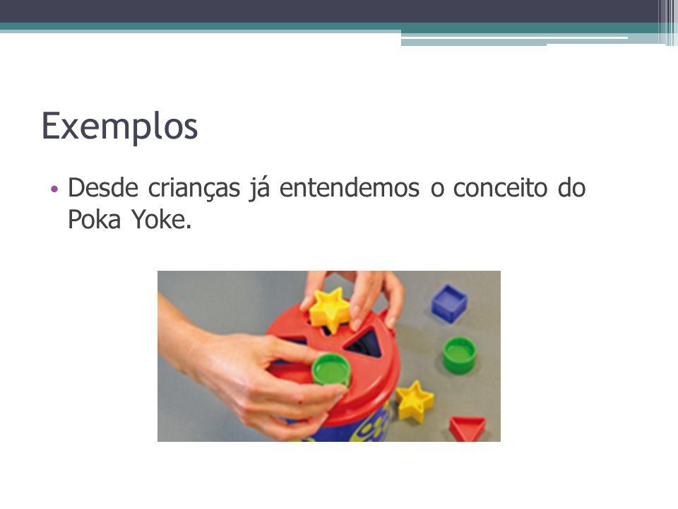 Exemplos Desde crianças já entendemos o conceito do Poka Yoke.