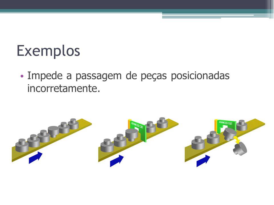 Exemplos Impede a passagem de peças posicionadas incorretamente.