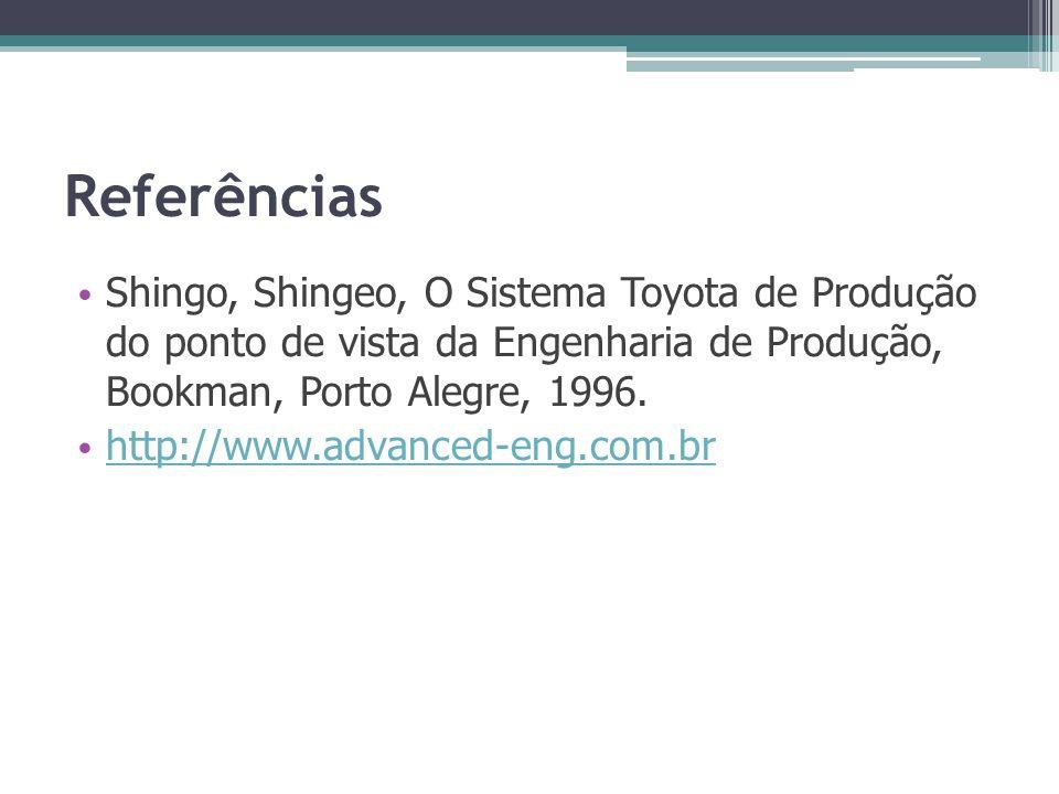 Referências Shingo, Shingeo, O Sistema Toyota de Produção do ponto de vista da Engenharia de Produção, Bookman, Porto Alegre, 1996. http://www.advance