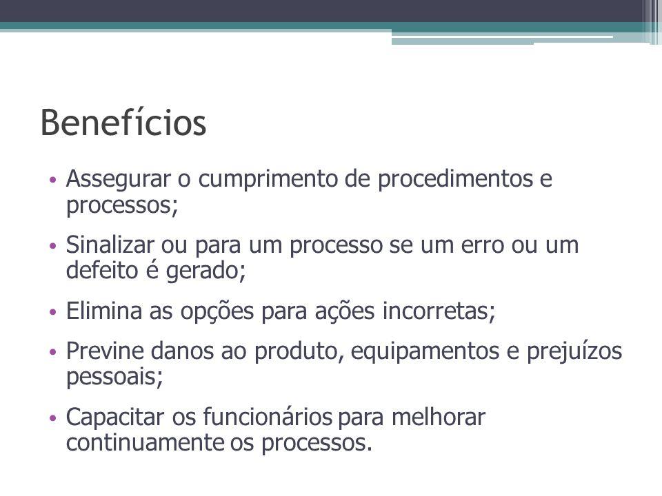 Benefícios Assegurar o cumprimento de procedimentos e processos; Sinalizar ou para um processo se um erro ou um defeito é gerado; Elimina as opções pa