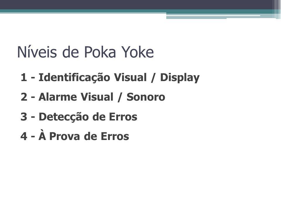 Níveis de Poka Yoke 1 - Identificação Visual / Display 2 - Alarme Visual / Sonoro 3 - Detecção de Erros 4 - À Prova de Erros