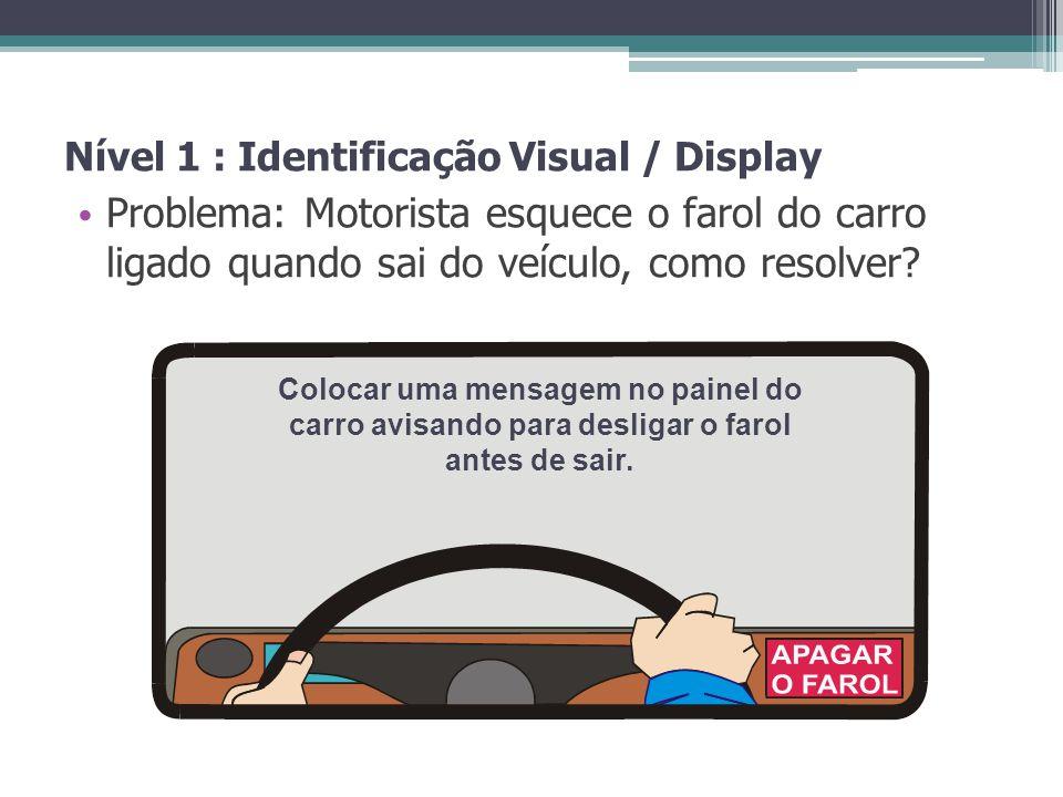 Nível 1 : Identificação Visual / Display Problema: Motorista esquece o farol do carro ligado quando sai do veículo, como resolver? Colocar uma mensage