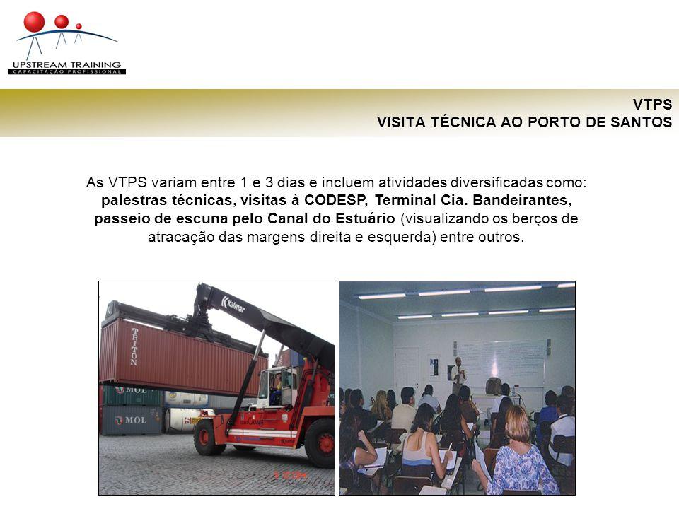 VTPS VISITA TÉCNICA AO PORTO DE SANTOS As VTPS variam entre 1 e 3 dias e incluem atividades diversificadas como: palestras técnicas, visitas à CODESP,