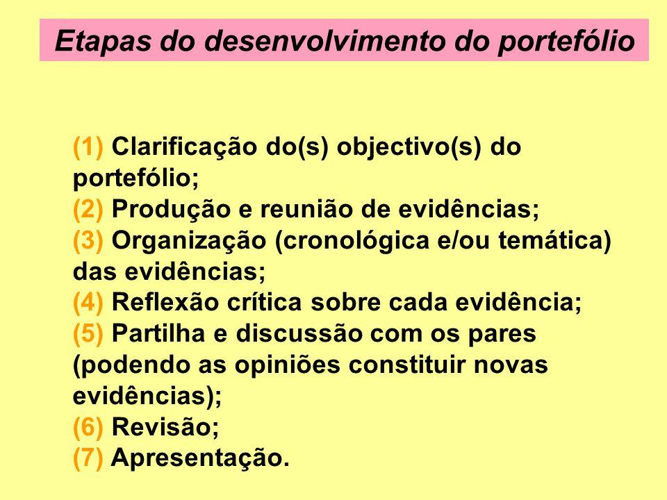 Etapas do desenvolvimento do portefólio (1) Clarificação do(s) objectivo(s) do portefólio; (2) Produção e reunião de evidências; (3) Organização (cronológica e/ou temática) das evidências; (4) Reflexão crítica sobre cada evidência; (5) Partilha e discussão com os pares (podendo as opiniões constituir novas evidências); (6) Revisão; (7) Apresentação.
