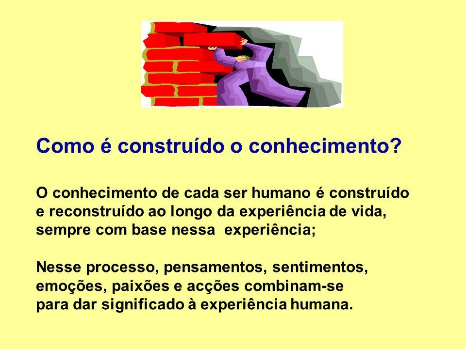 Como é construído o conhecimento? O conhecimento de cada ser humano é construído e reconstruído ao longo da experiência de vida, sempre com base nessa